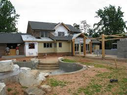 Must Know things about Home Remodeling